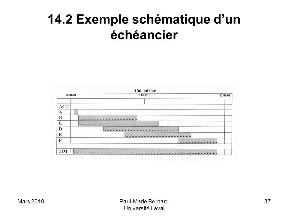 14.2 Exemple schématique d'un échéancier