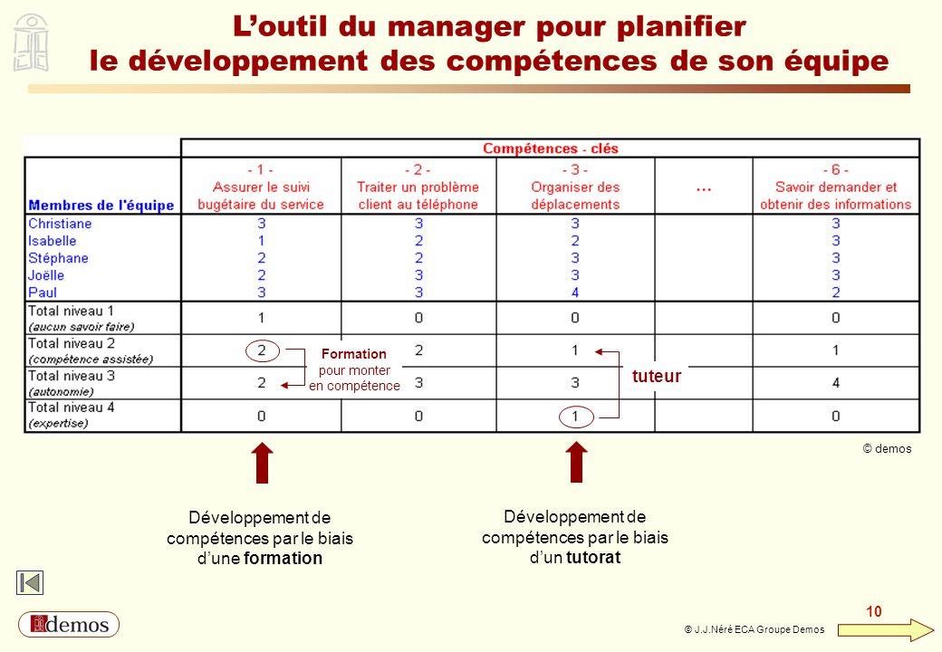 L'outil du manager pour planifier le développement des compétences de son équipe