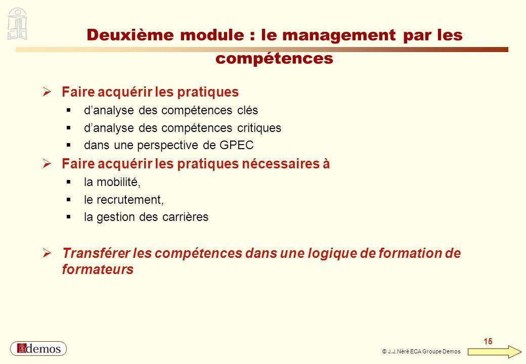 Deuxième module : le management par les compétences