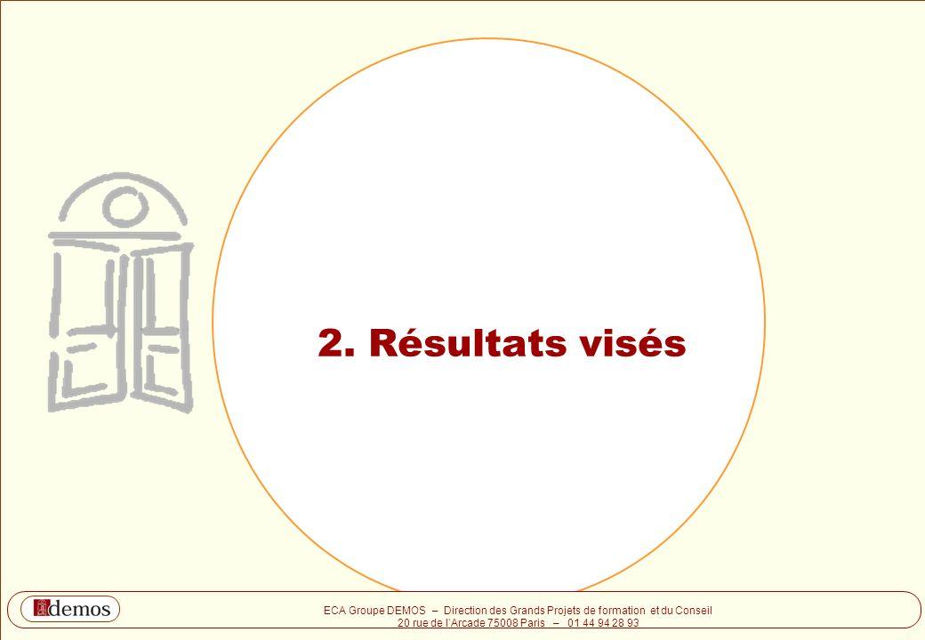 2. Résultats visés