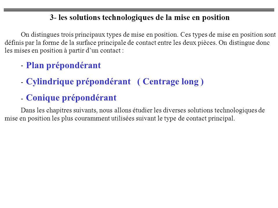 Cylindrique prépondérant ( Centrage long )