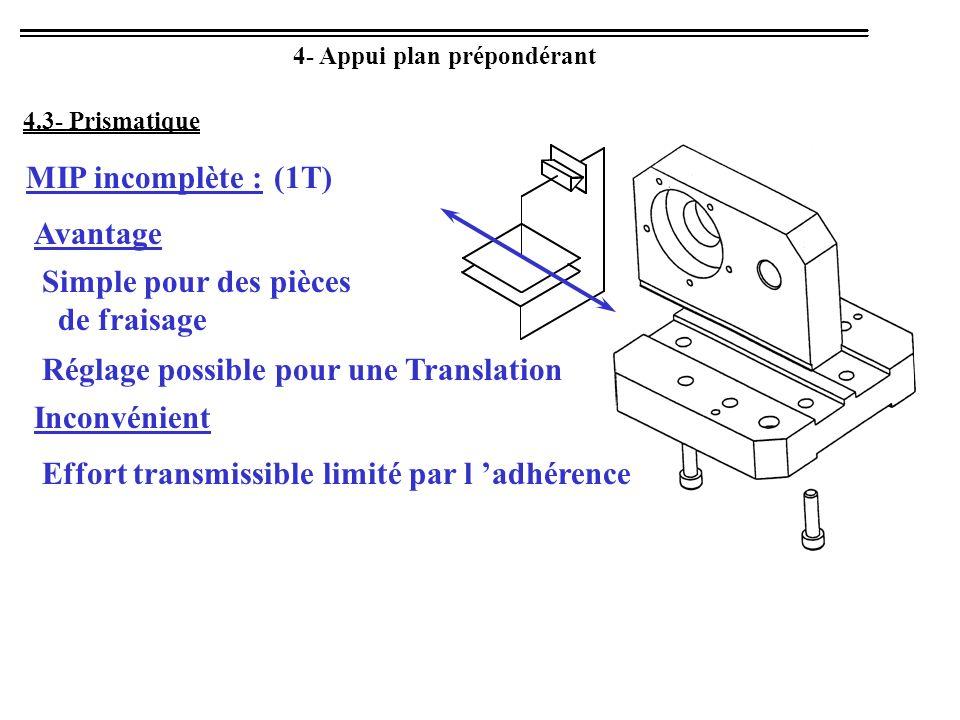Réglage possible pour une Translation