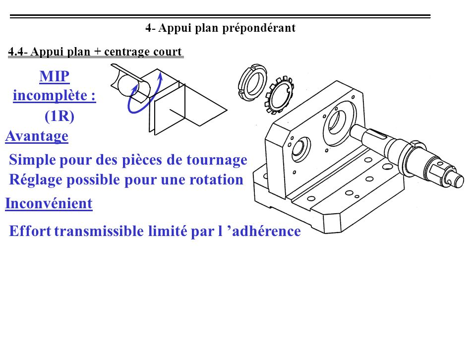 Simple pour des pièces de tournage Réglage possible pour une rotation