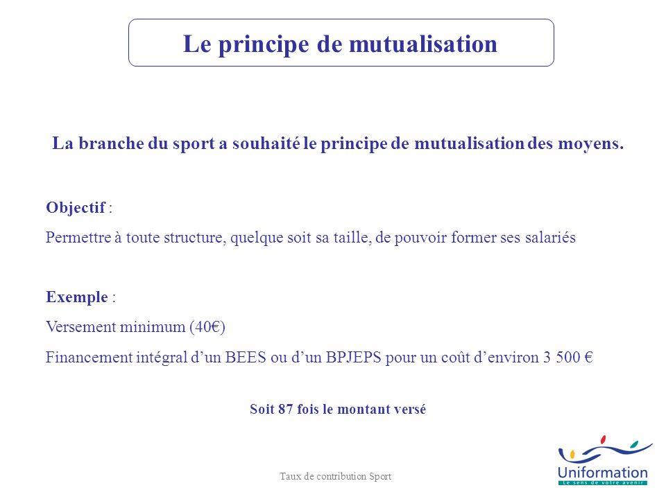 Le principe de mutualisation Soit 87 fois le montant versé