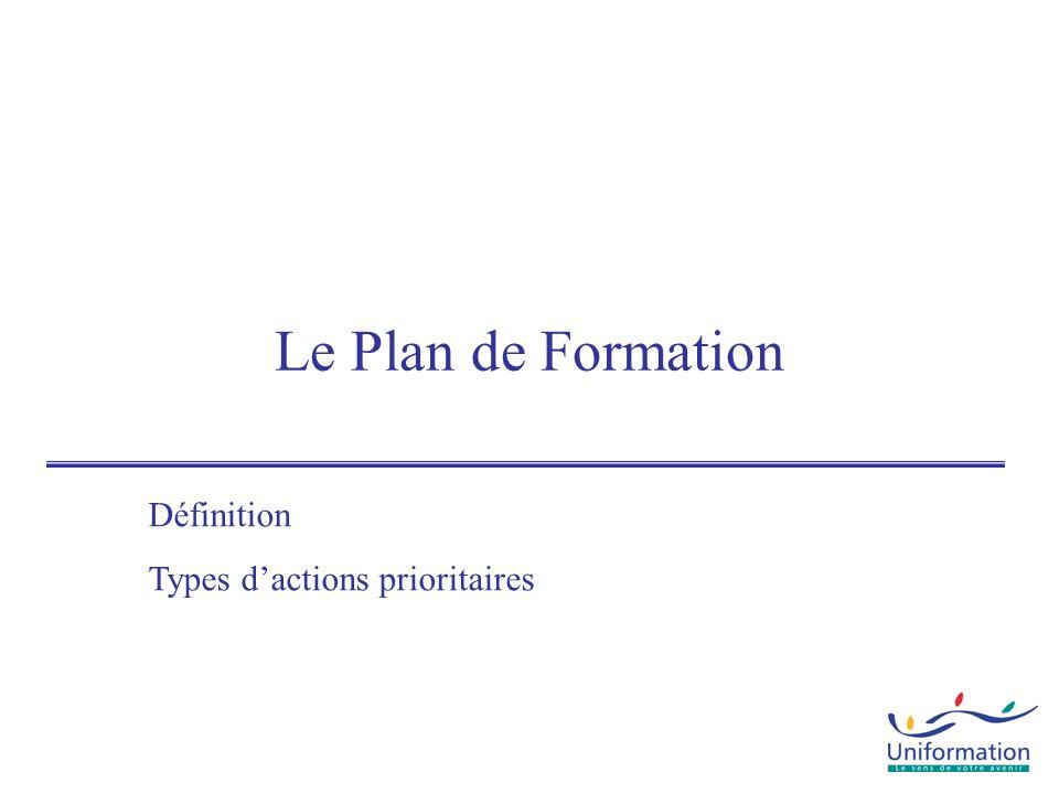 Le Plan de Formation Définition Types d'actions prioritaires
