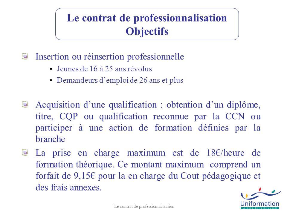Le contrat de professionnalisation Objectifs
