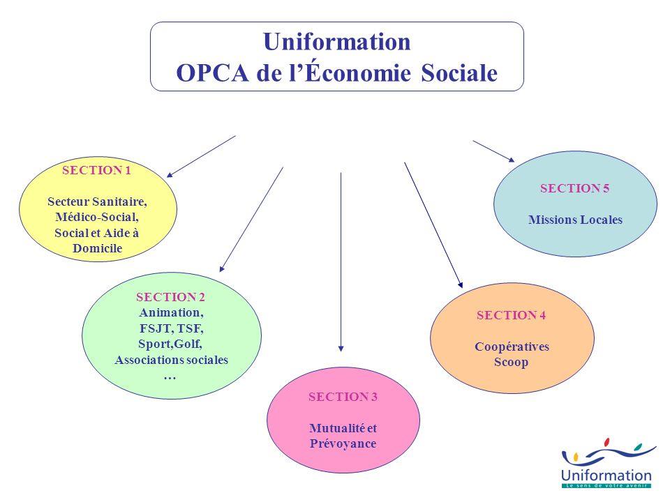 Uniformation OPCA de l'Économie Sociale