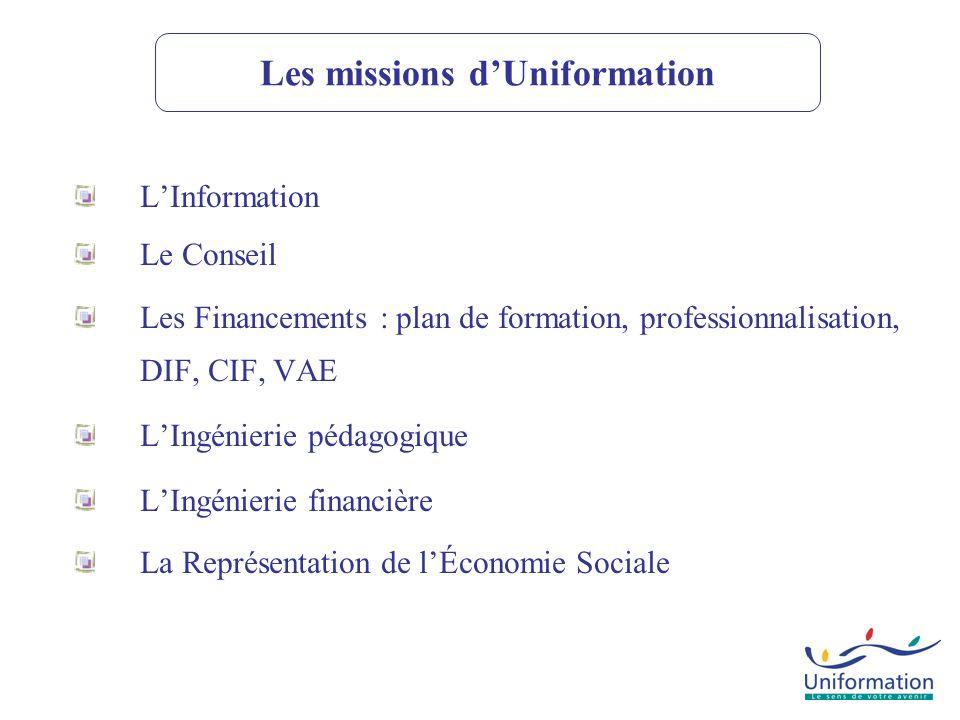 Les missions d'Uniformation