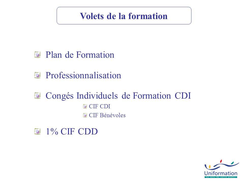 Professionnalisation Congés Individuels de Formation CDI