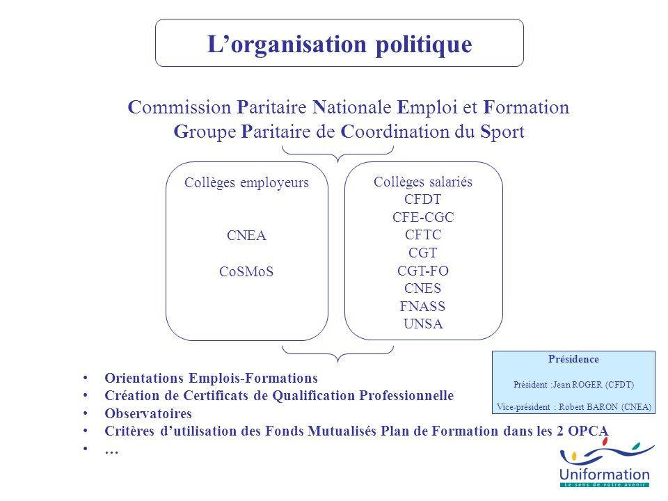 L'organisation politique