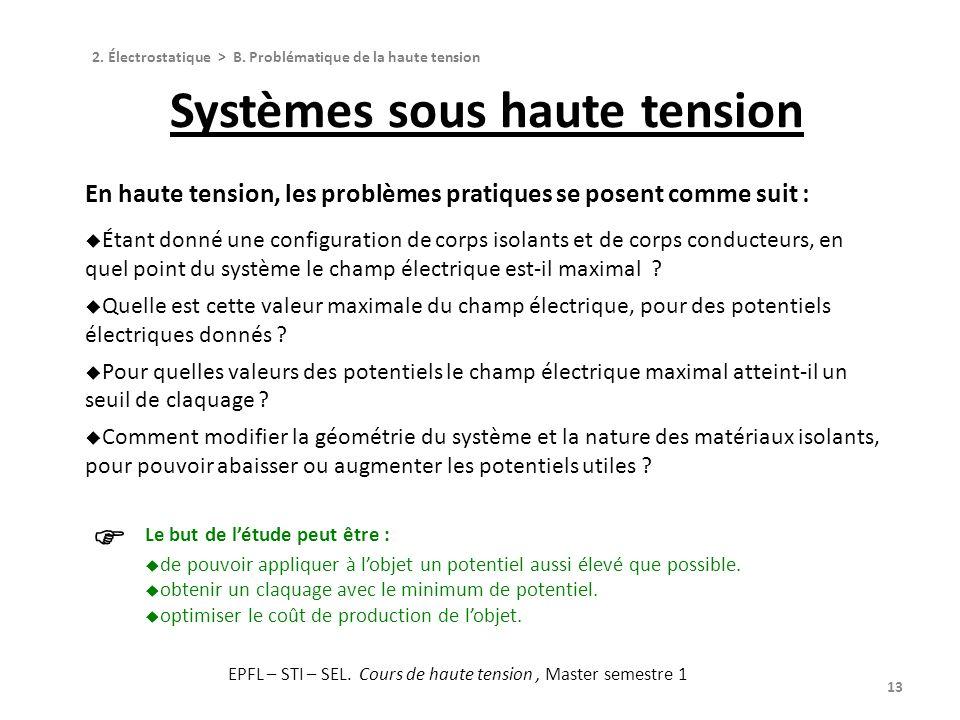 Systèmes sous haute tension