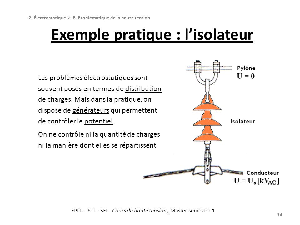 Exemple pratique : l'isolateur