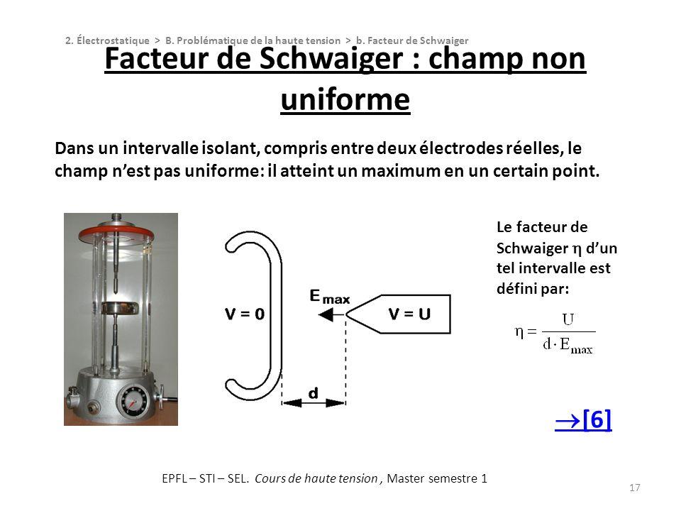 Facteur de Schwaiger : champ non uniforme