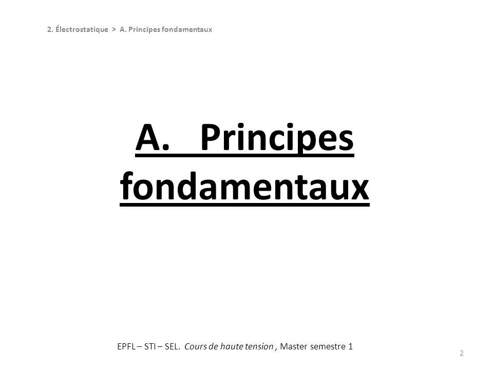 A. Principes fondamentaux