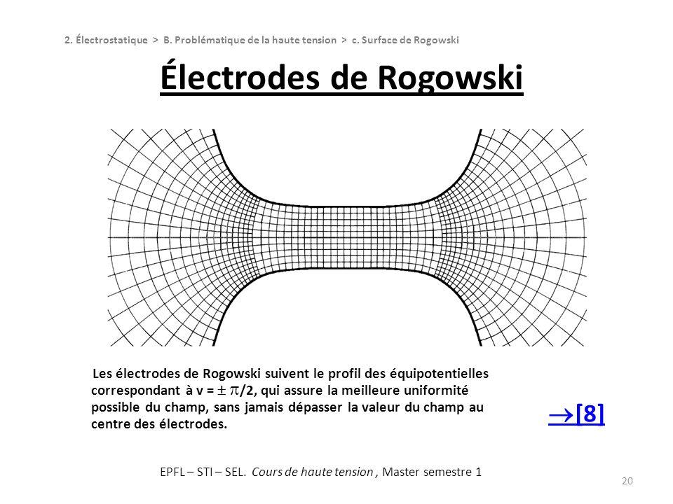 Électrodes de Rogowski