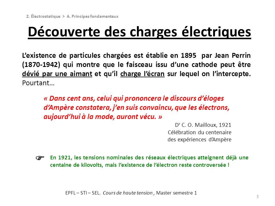 Découverte des charges électriques