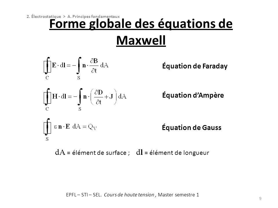 Forme globale des équations de Maxwell