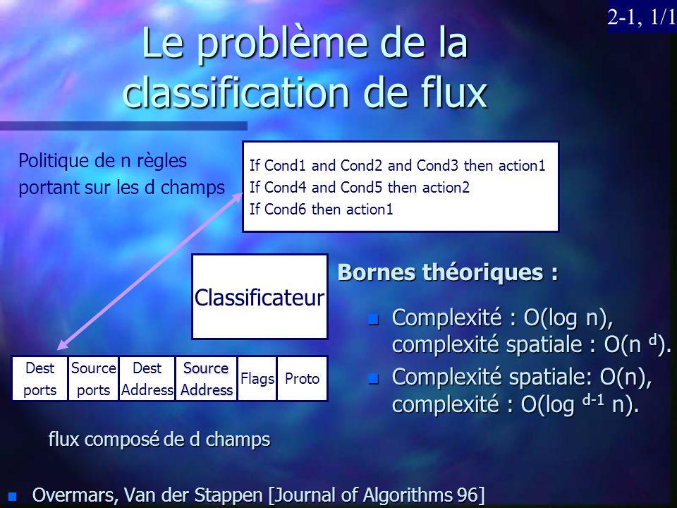 Le problème de la classification de flux