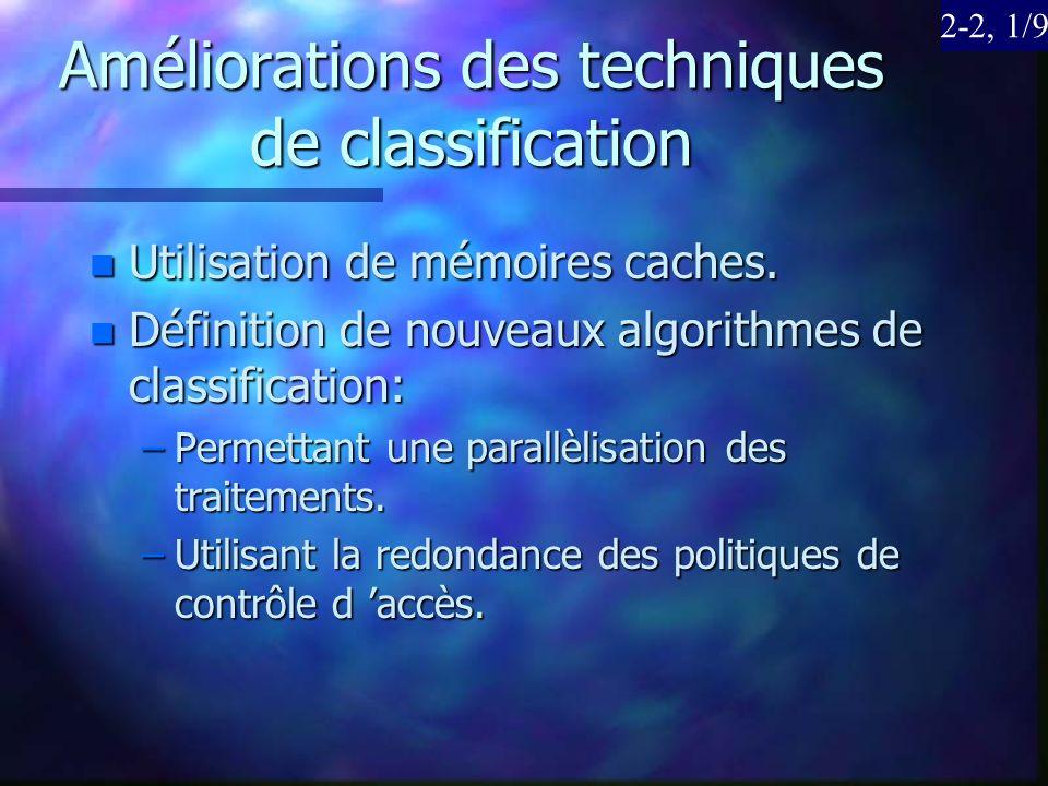 Améliorations des techniques de classification