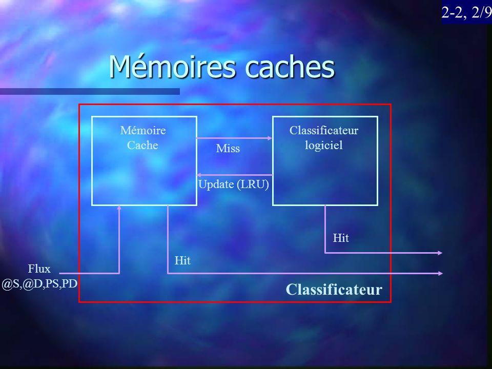 Mémoires caches 2-2, 2/9 Classificateur Mémoire Cache Classificateur