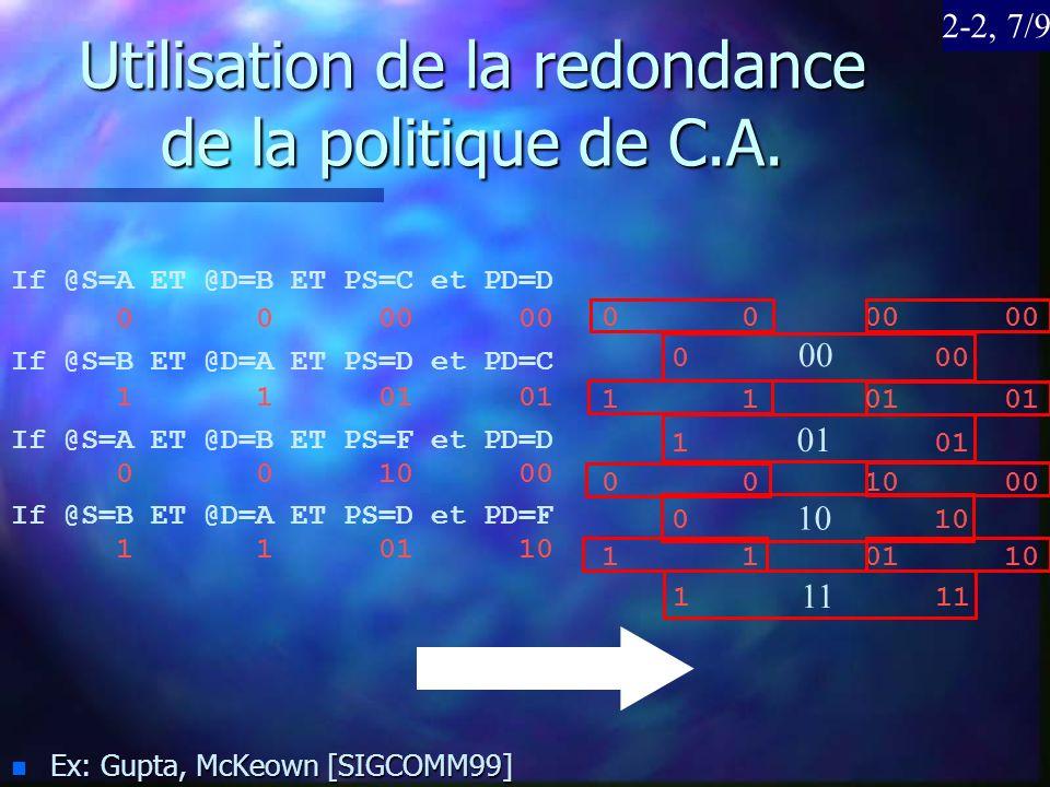 Utilisation de la redondance de la politique de C.A.