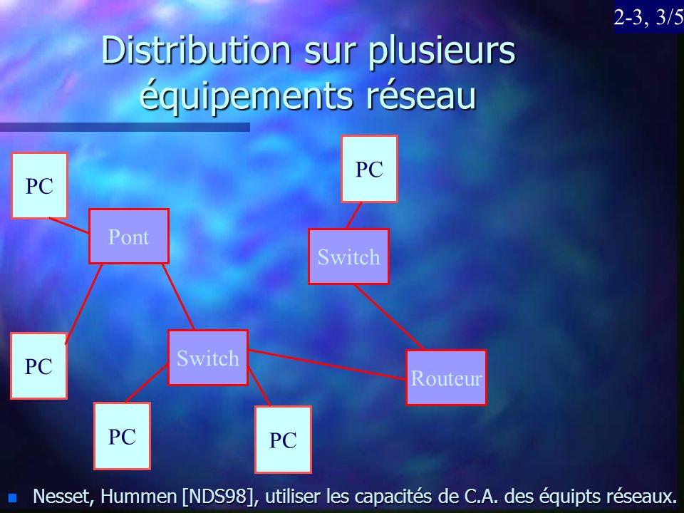 Distribution sur plusieurs équipements réseau