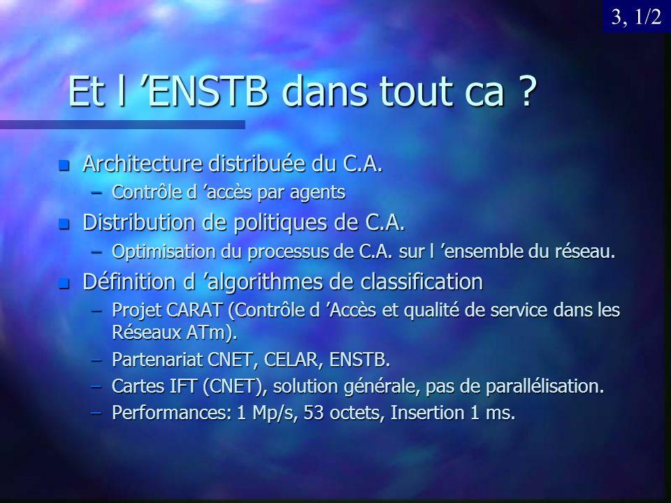 Et l 'ENSTB dans tout ca 3, 1/2 Architecture distribuée du C.A.