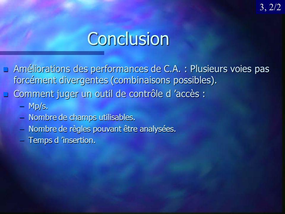3, 2/2 Conclusion. Améliorations des performances de C.A. : Plusieurs voies pas forcément divergentes (combinaisons possibles).
