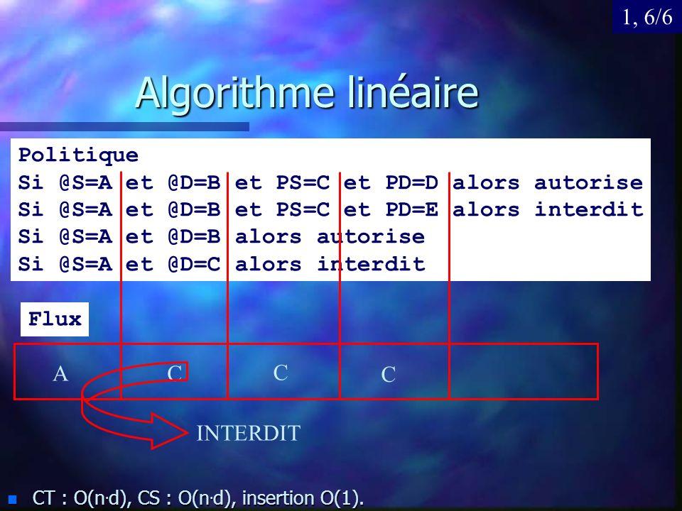 Algorithme linéaire 1, 6/6 Politique