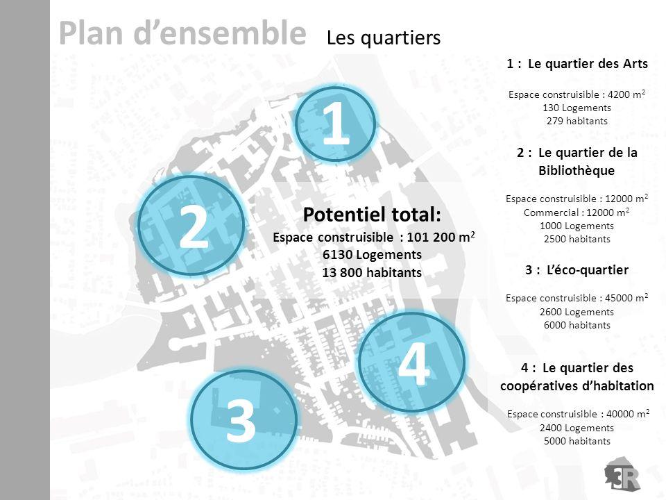 1 2 4 3 Plan d'ensemble Les quartiers Potentiel total: