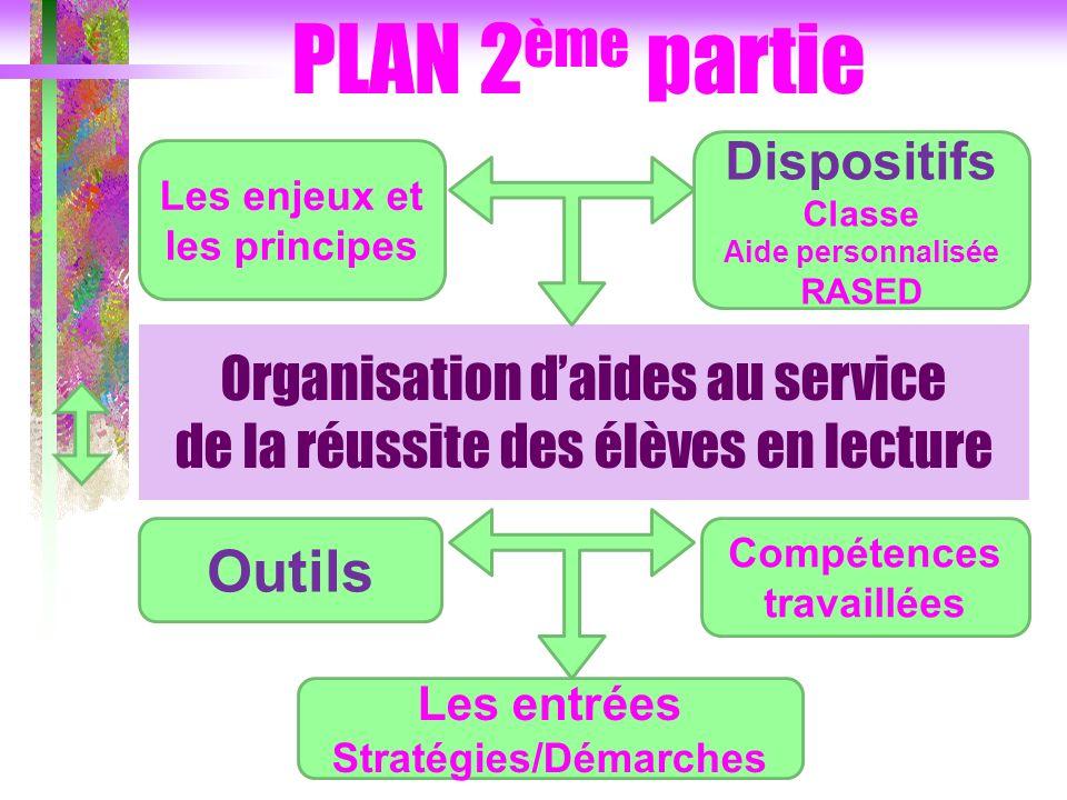 PLAN 2ème partie Outils Organisation d'aides au service