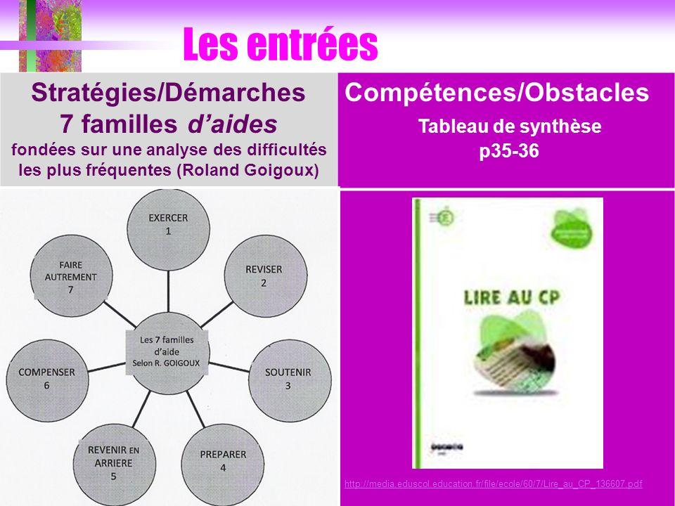 Stratégies/Démarches