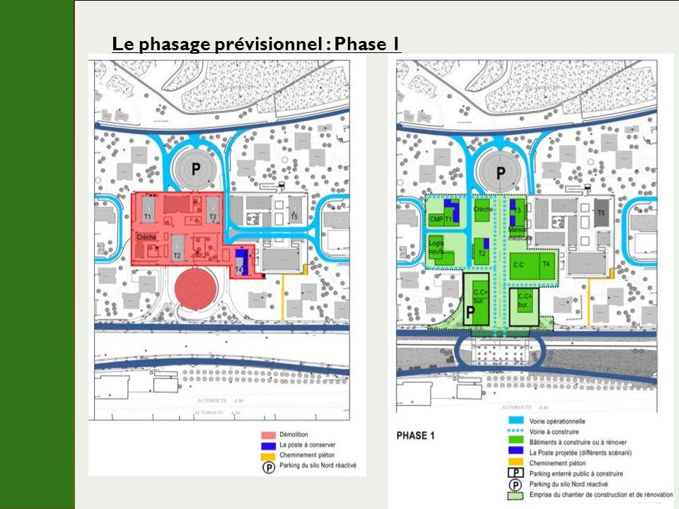 Le phasage prévisionnel : Phase 1