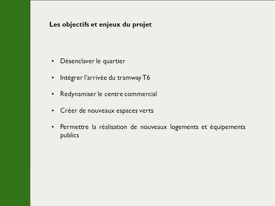Les objectifs et enjeux du projet