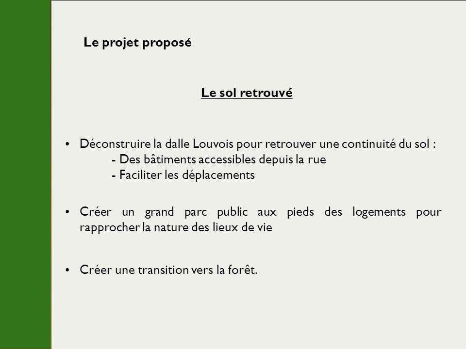 Le projet proposé Le sol retrouvé. Déconstruire la dalle Louvois pour retrouver une continuité du sol :