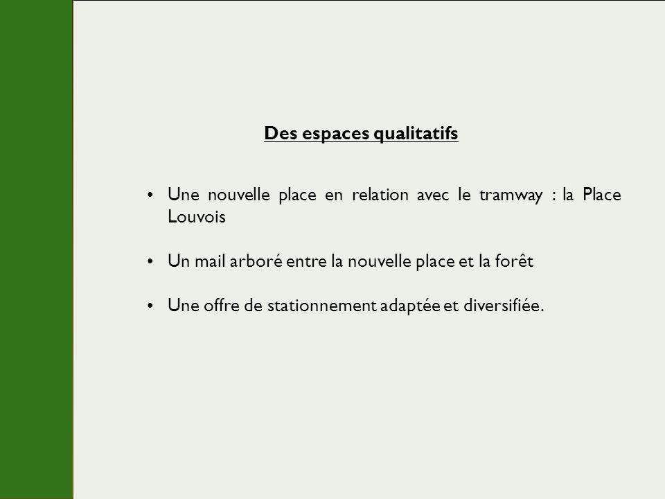 Des espaces qualitatifs