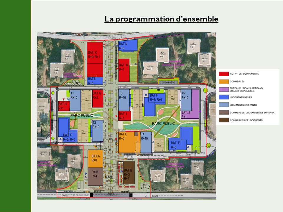 La programmation d'ensemble