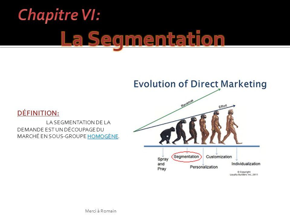 La Segmentation Chapitre VI: Définition: