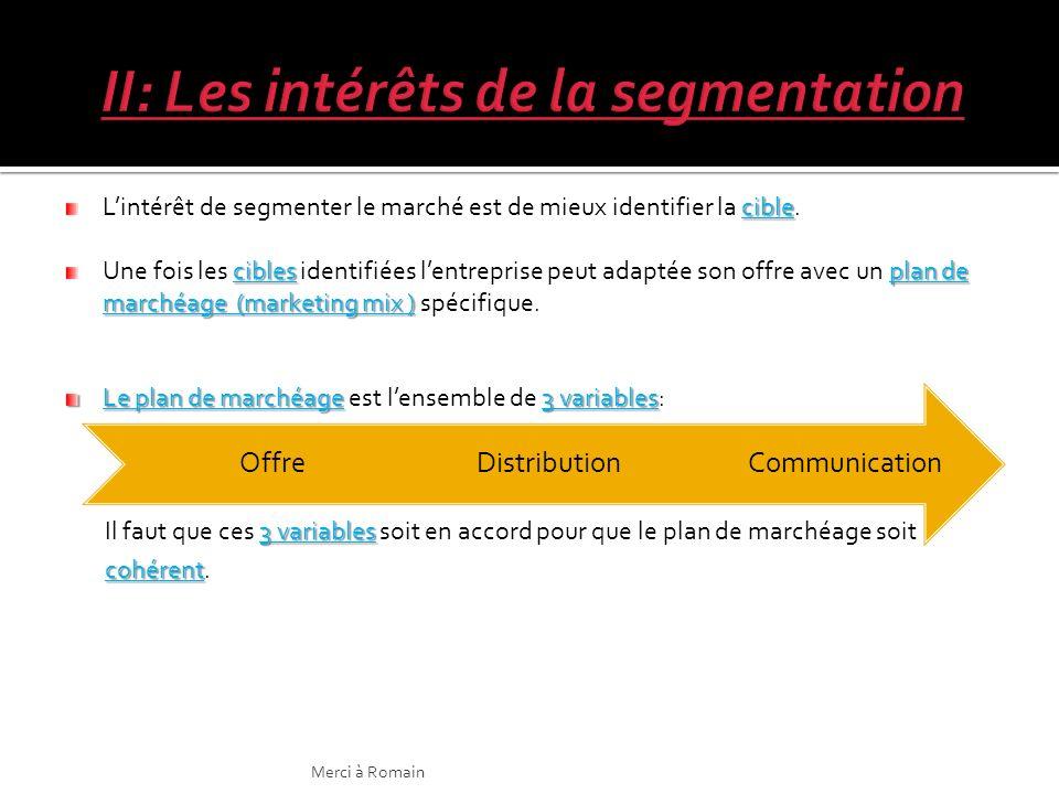 II: Les intérêts de la segmentation