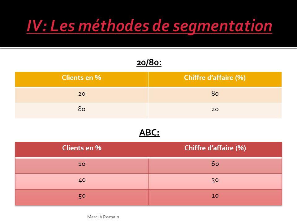 IV: Les méthodes de segmentation
