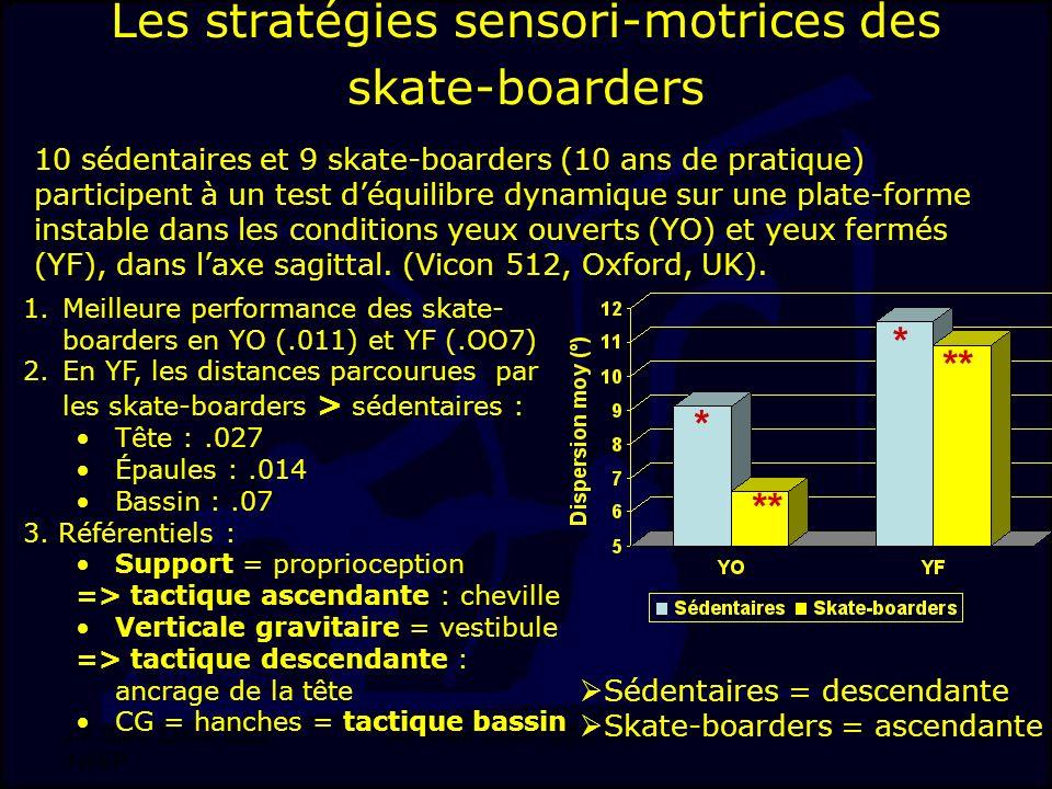 Les stratégies sensori-motrices des skate-boarders