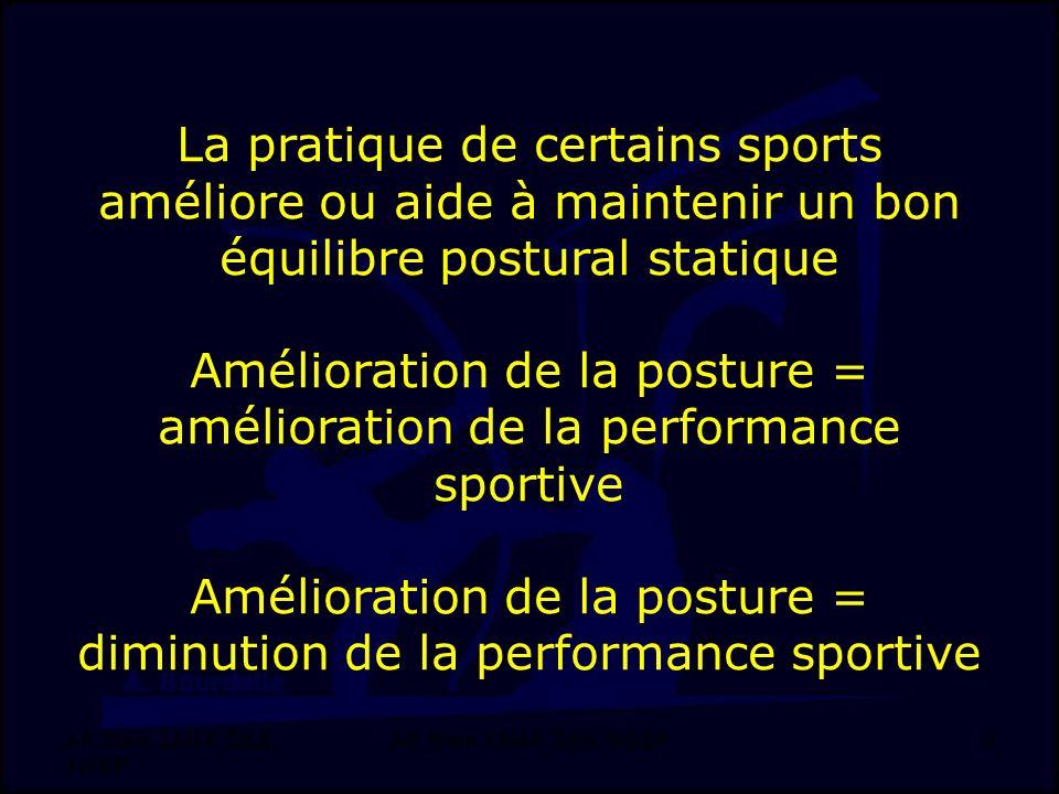 La pratique de certains sports