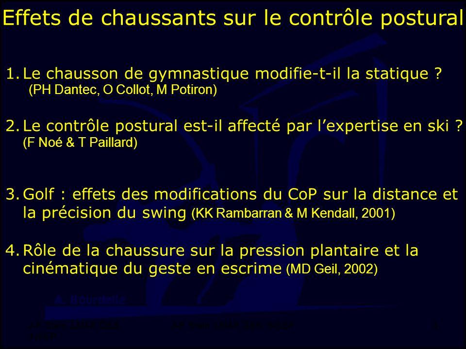 Effets de chaussants sur le contrôle postural