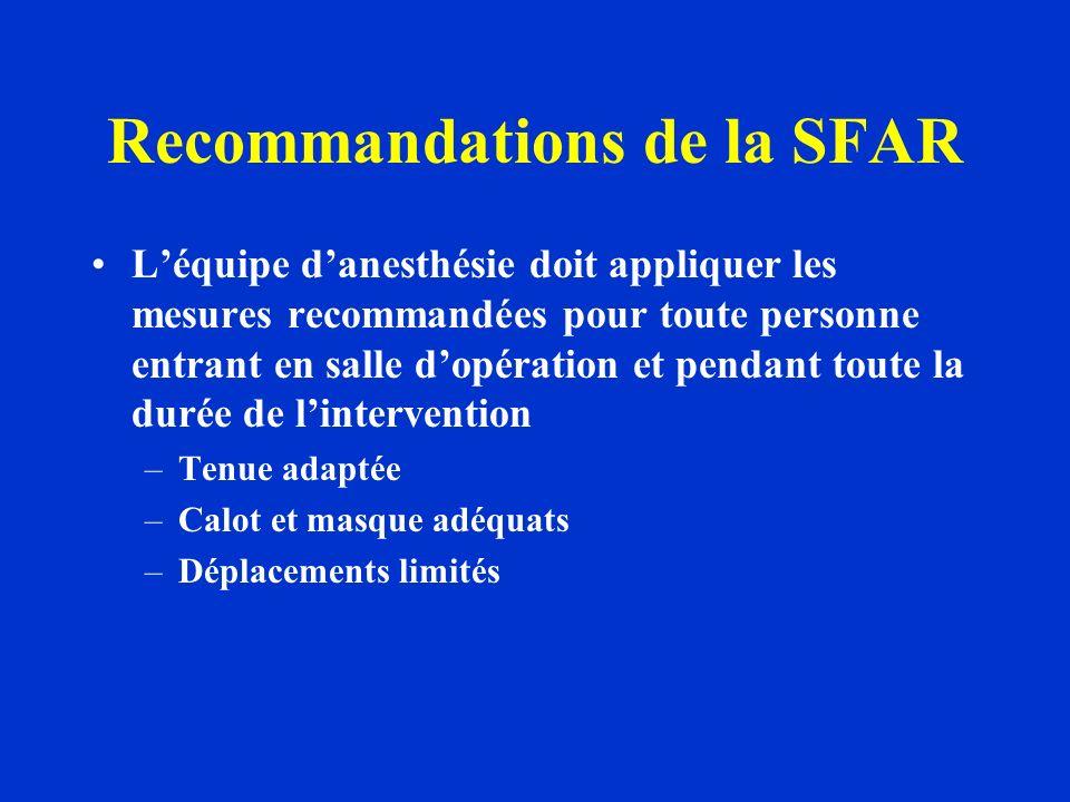 Recommandations de la SFAR