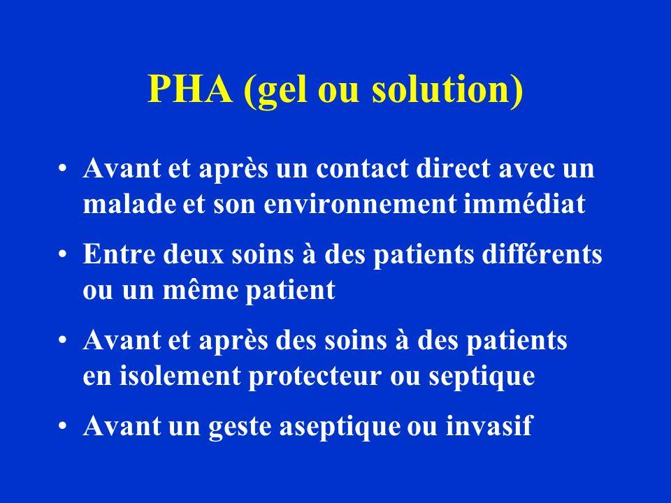 PHA (gel ou solution) Avant et après un contact direct avec un malade et son environnement immédiat.