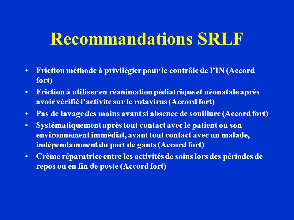 Recommandations SRLF Friction méthode à privilégier pour le contrôle de l'IN (Accord fort)
