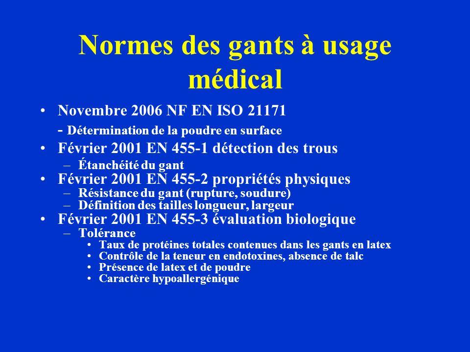 Normes des gants à usage médical
