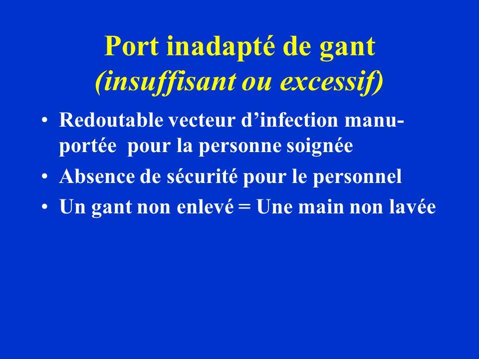 Port inadapté de gant (insuffisant ou excessif)
