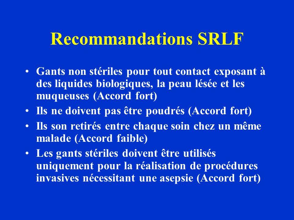 Recommandations SRLF Gants non stériles pour tout contact exposant à des liquides biologiques, la peau lésée et les muqueuses (Accord fort)