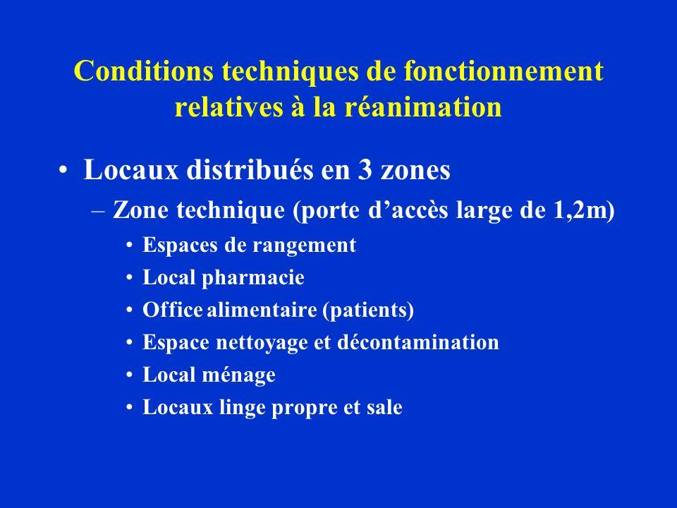 Conditions techniques de fonctionnement relatives à la réanimation